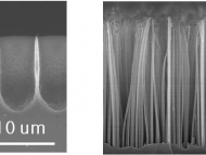 Electrochemical & electroless etching of Si
