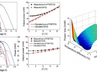 Lossless hybridization between photovoltaic and thermoelectric devices