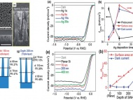 Photoelectrochemical water splitting employing a tapered silicon nanohole array
